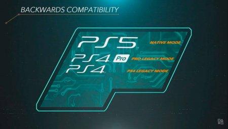 یوبی سافت:قابلیت Backward Compatibility کنسول PS5 شامل بازی های PS1, PS2, یا PS3 نمی باشد!
